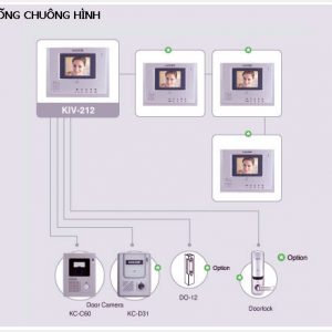 so-do-camera-chuong-cua-hikvision